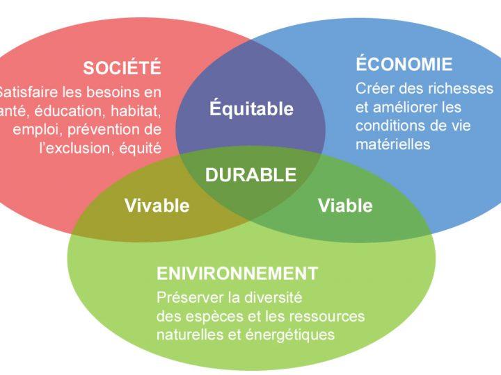 Développement durable : où en est le secteur de la santé et du médico-social ?